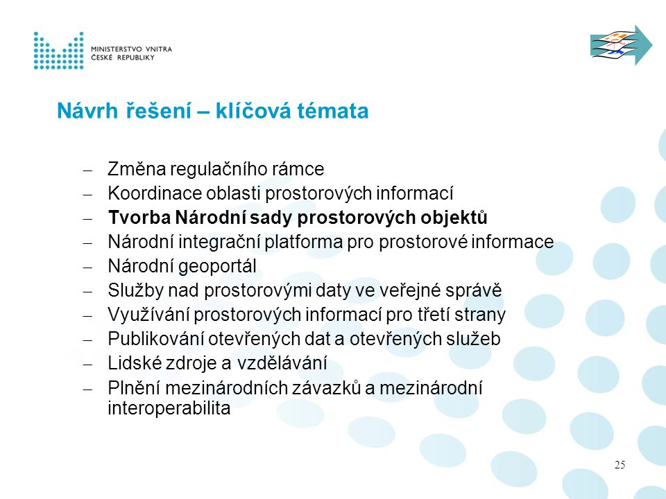 Návrh řešení – klíčová témata 25  Změna regulačního rámce  Koordinace oblasti prostorových informací  Tvorba Národní sady prostorových objektů  Ná