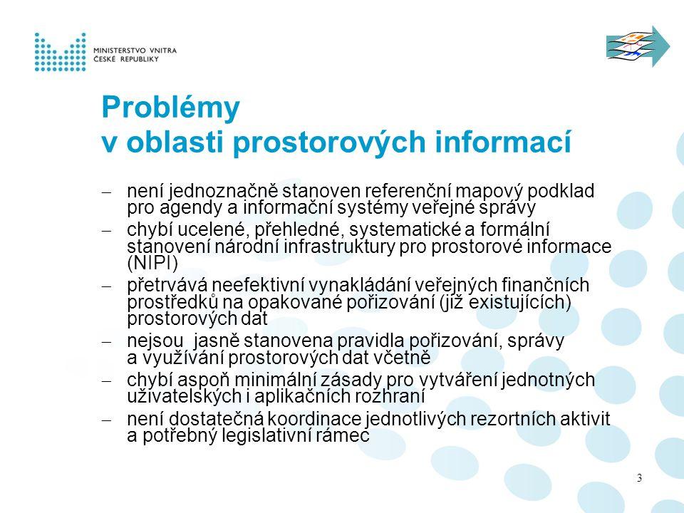 Problémy v oblasti prostorových informací  není jednoznačně stanoven referenční mapový podklad pro agendy a informační systémy veřejné správy  chybí