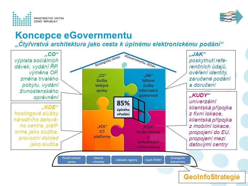 Globální cíl Vytvořit podmínky pro účelné a účinné využití prostorových informací ve společnosti a vybudování garantovaných služeb veřejné správy  Chceme správně pracovat s prostorovými daty, využívat tato data pro agendy ve veřejné správě a také umožnit jejich využívání třetím stranám  Chceme podpořit socioekonomický růst a konkurenceschopnost České republiky 18