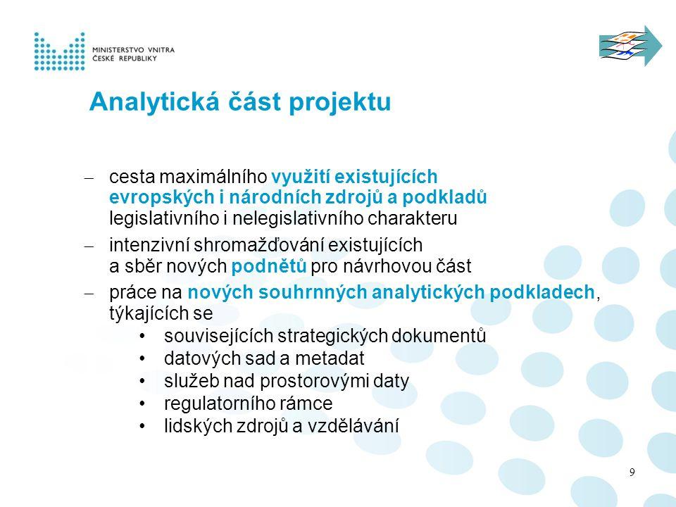 Analytická část projektu  cesta maximálního využití existujících evropských i národních zdrojů a podkladů legislativního i nelegislativního charakter