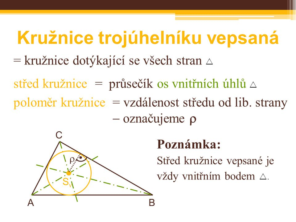 Kružnice trojúhelníku vepsaná střed kružnice BA C ●  SvSv = kružnice dotýkající se všech stran  = průsečík os vnitřních úhlů  poloměr kružnice= vzdálenost středu od lib.