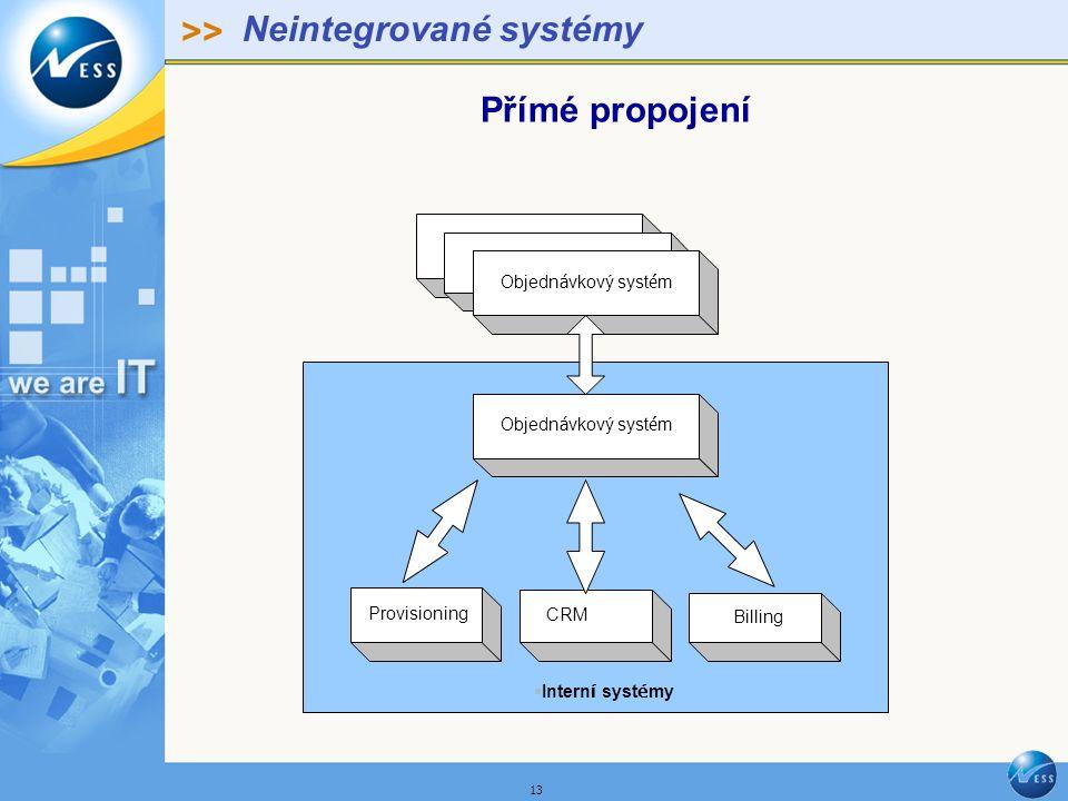 >> 13 Neintegrované systémy Přímé propojení  Intern í syst é my  Objedn á vkový syst é m Objedn á vkový syst é m CRM Provisioning Billing