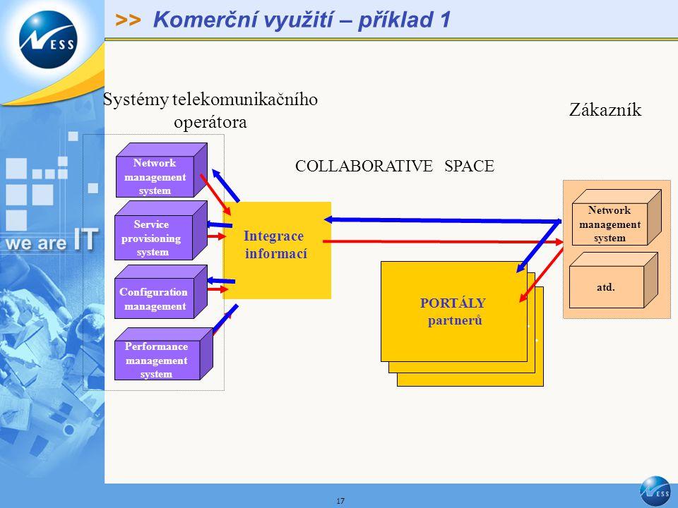 >> 17 Komerční využití – příklad 1 Integrace informací Network management system Foreign or Local operator, bank, etc.