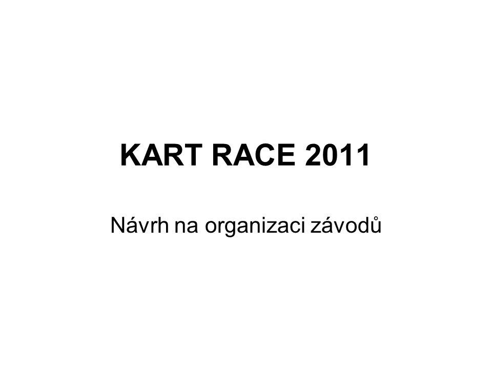 Model fungování Rada KART RACE Revizní komise KART RACE Organizátor závodů Členové KART RACE