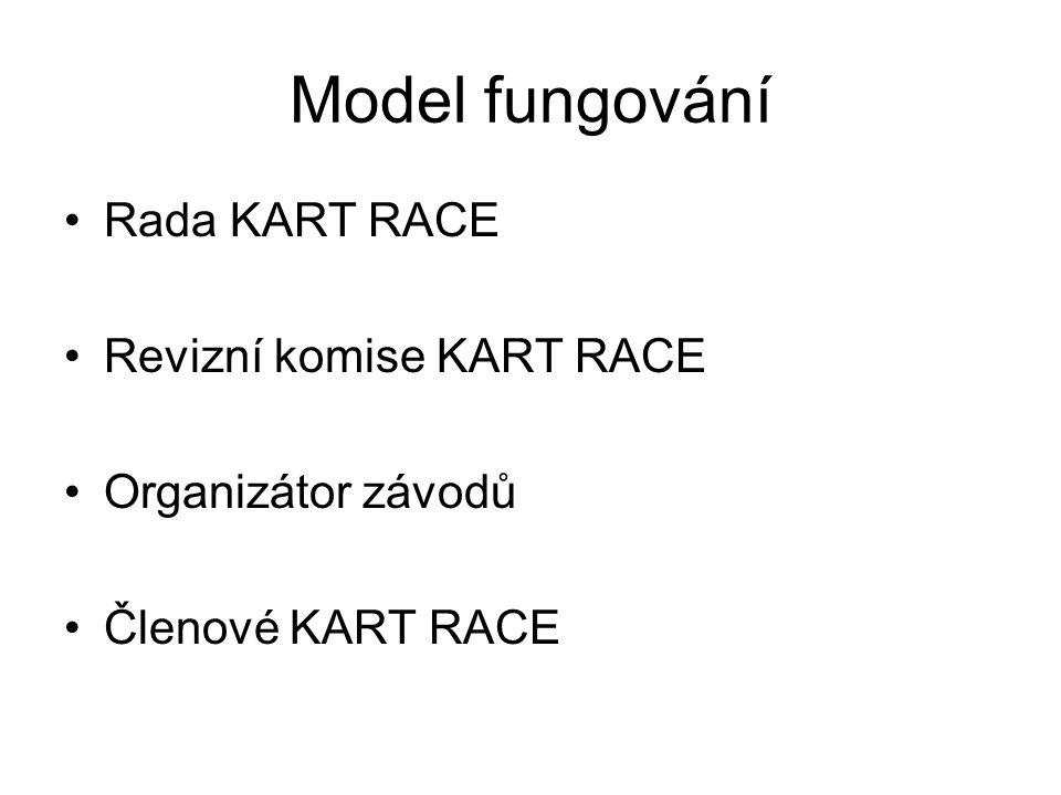 Rada KART RACE Nese odpovědnost za KART RACE o.s.