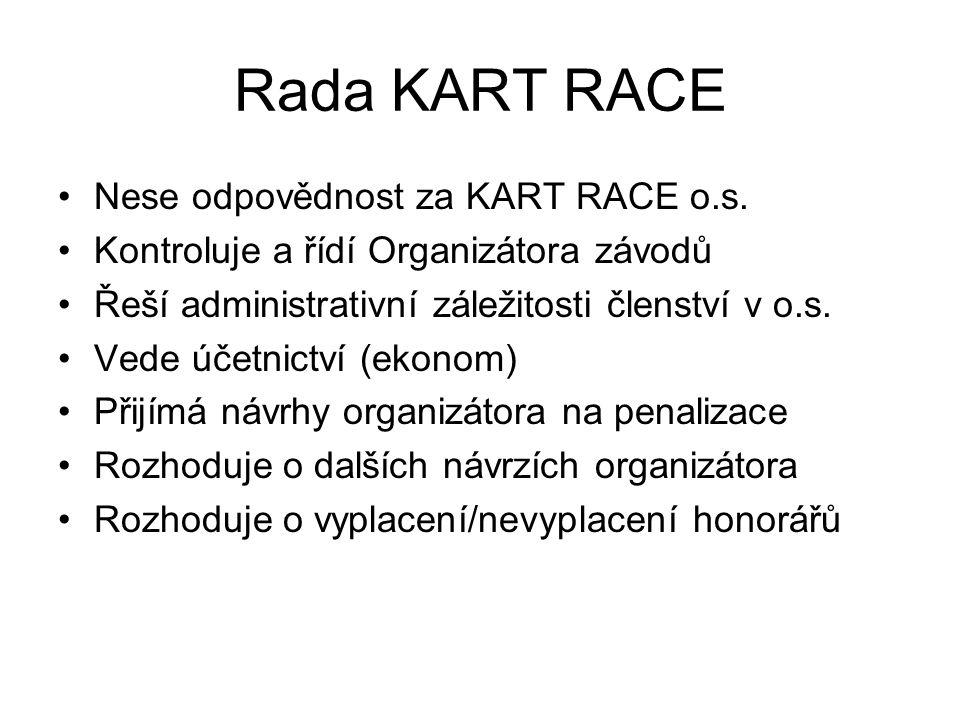 Revizní komise KART RACE Kontroluje činnost Rady KART RACE Dbá připomínek členů Přispívá k chodu svými návrhy Navrhuje radě nevyplacení honorářů za špatnou práci organizátorů a komisařů.