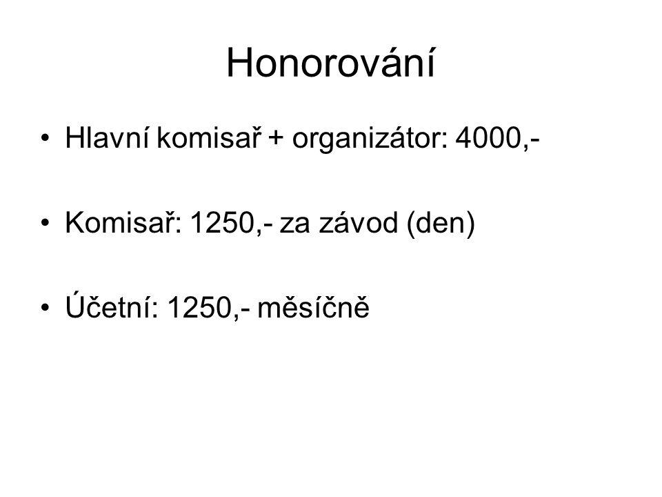 Provizorní Kalendář 19.2.Plzeň – Honda 270Kvalifikace 19.3.České Budějovice – Honda 200Challenge 23.4.Cheb – Honda 270Sprinty 28.5.??.