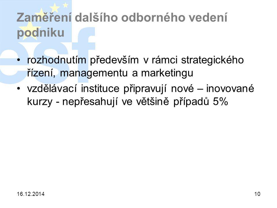 16.12.201410 Zaměření dalšího odborného vedení podniku rozhodnutím především v rámci strategického řízení, managementu a marketingu vzdělávací instituce připravují nové – inovované kurzy - nepřesahují ve většině případů 5%