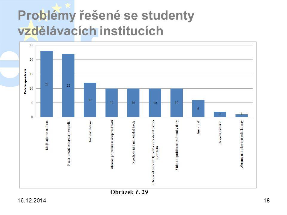 16.12.201418 Problémy řešené se studenty vzdělávacích institucích Obrázek č. 29