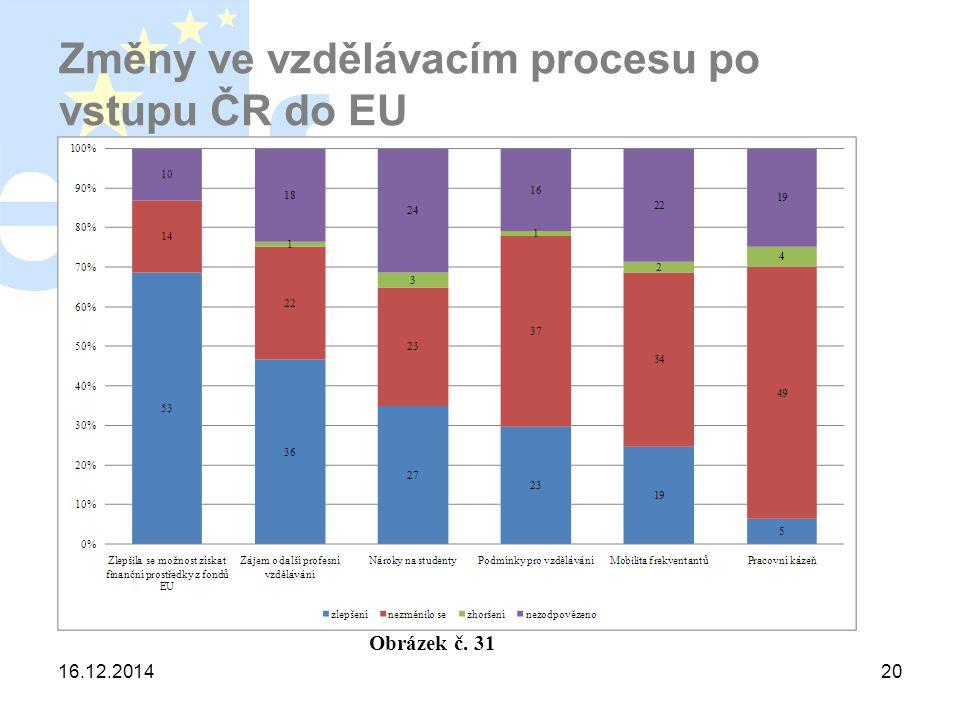 16.12.201420 Změny ve vzdělávacím procesu po vstupu ČR do EU Obrázek č. 31