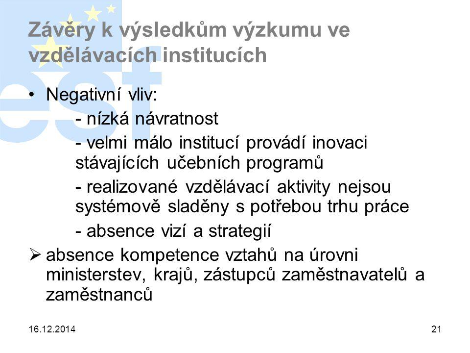 16.12.201421 Závěry k výsledkům výzkumu ve vzdělávacích institucích Negativní vliv: - nízká návratnost - velmi málo institucí provádí inovaci stávajících učebních programů - realizované vzdělávací aktivity nejsou systémově sladěny s potřebou trhu práce - absence vizí a strategií  absence kompetence vztahů na úrovni ministerstev, krajů, zástupců zaměstnavatelů a zaměstnanců