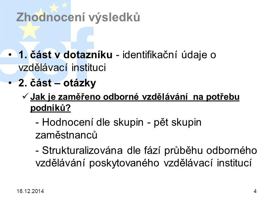 16.12.20144 Zhodnocení výsledků 1. část v dotazníku - identifikační údaje o vzdělávací instituci 2.