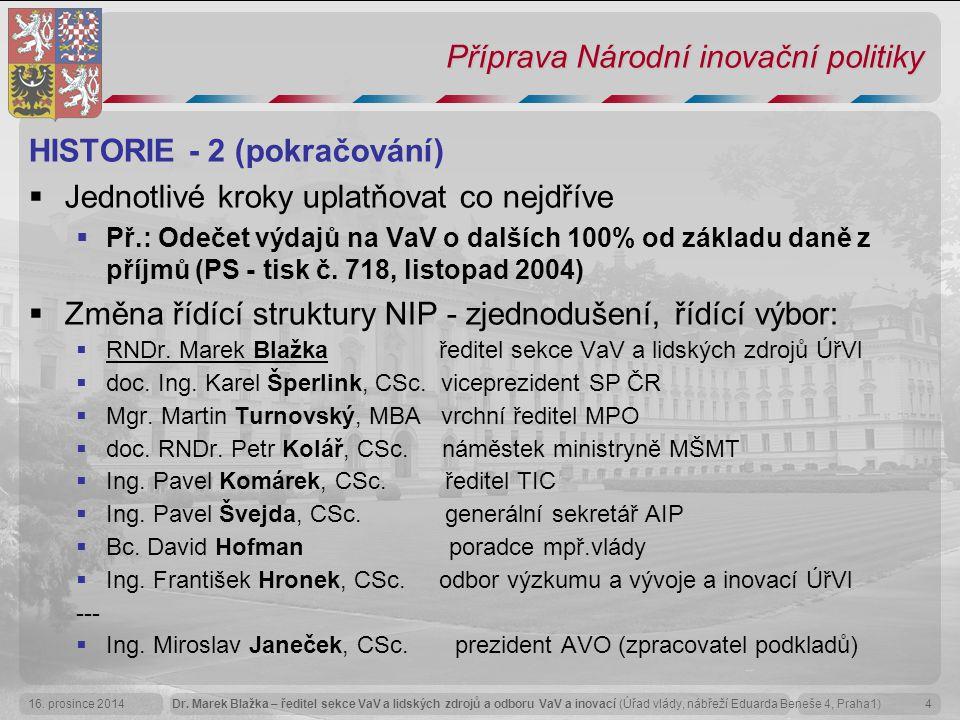 Dr. Marek Blažka – ředitel sekce VaV a lidských zdrojů a odboru VaV a inovací (Úřad vlády, nábřeží Eduarda Beneše 4, Praha1)16. prosince 20144 Příprav