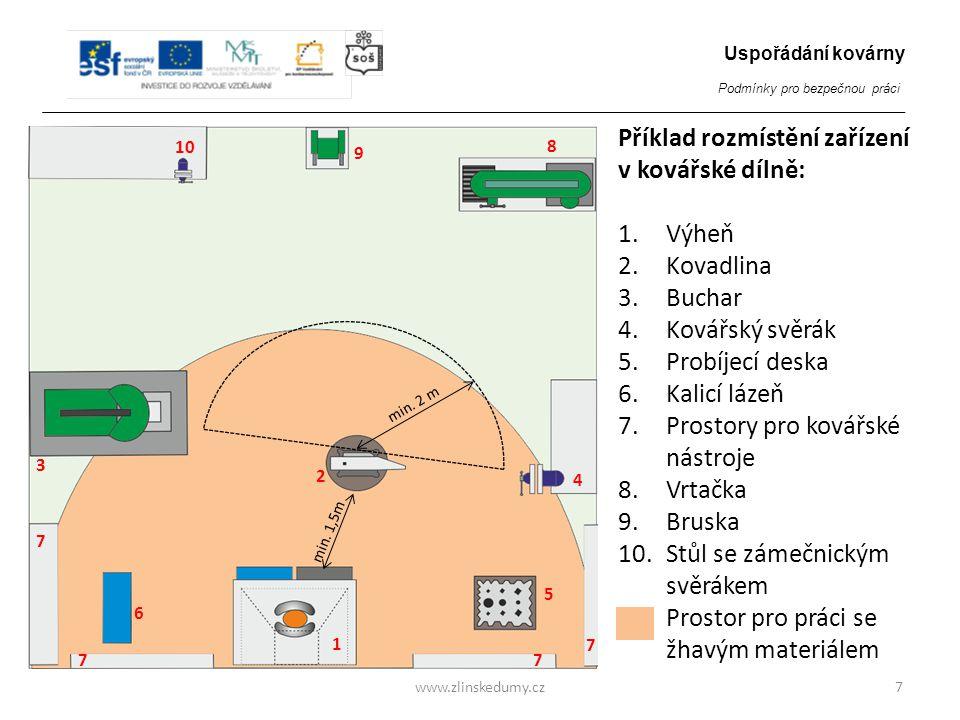 www.zlinskedumy.cz7 Uspořádání kovárny Podmínky pro bezpečnou práci 1 2 3 4 5 6 7 7 77 8 9 10 min.