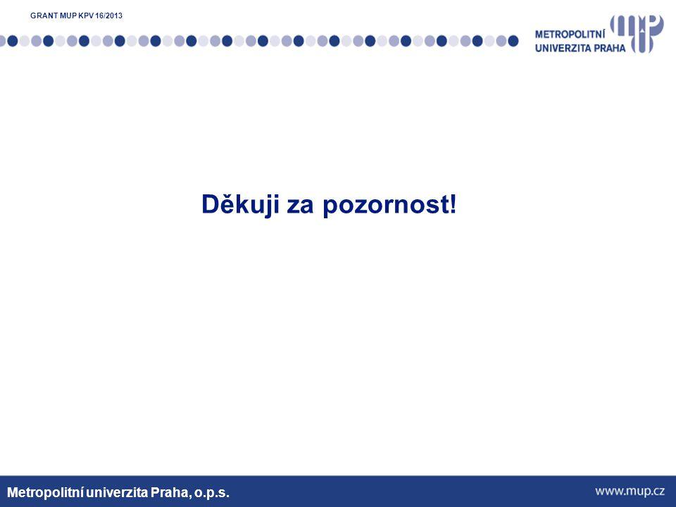 Metropolitní univerzita Praha, o.p.s. Děkuji za pozornost! GRANT MUP KPV 16/2013