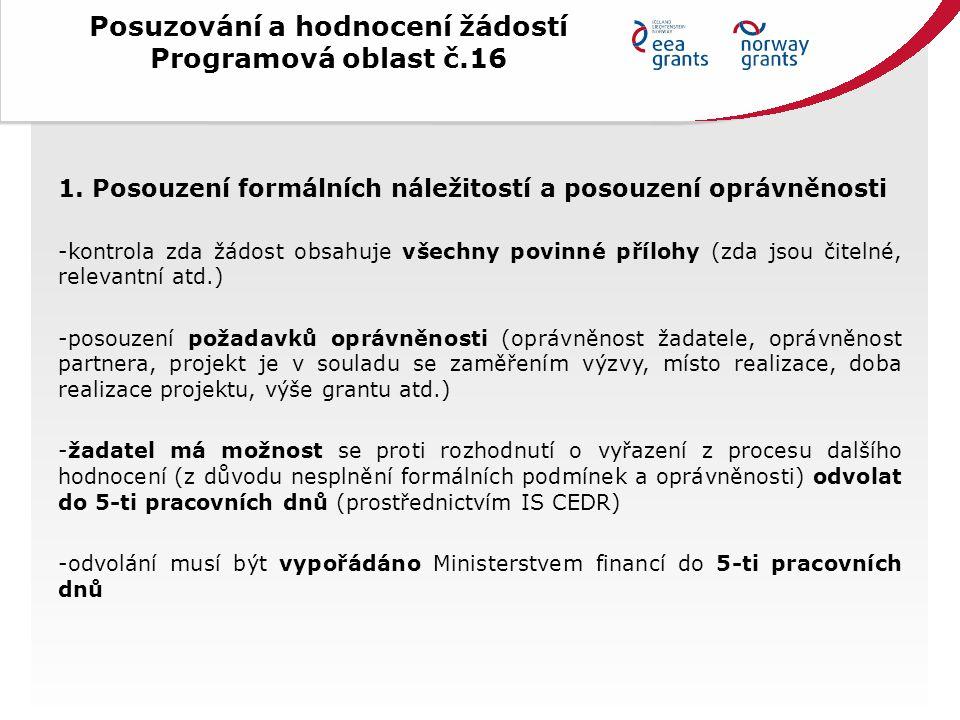 Posuzování a hodnocení žádostí Programová oblast č.16 1.