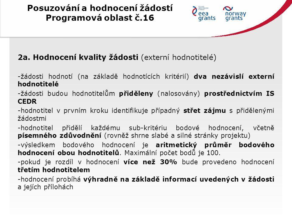 Posuzování a hodnocení žádostí Programová oblast č.16 2a.