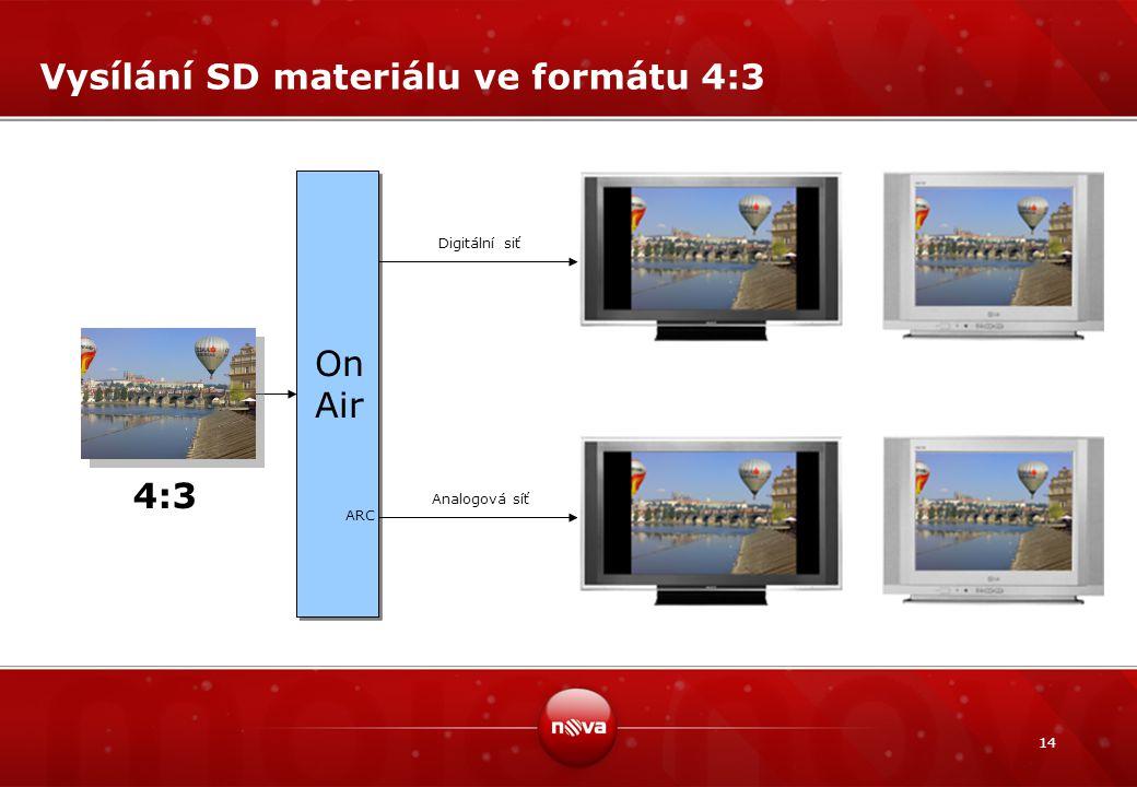 14 Vysílání SD materiálu ve formátu 4:3 On Air ARC Digitální siť Analogová síť 4:3