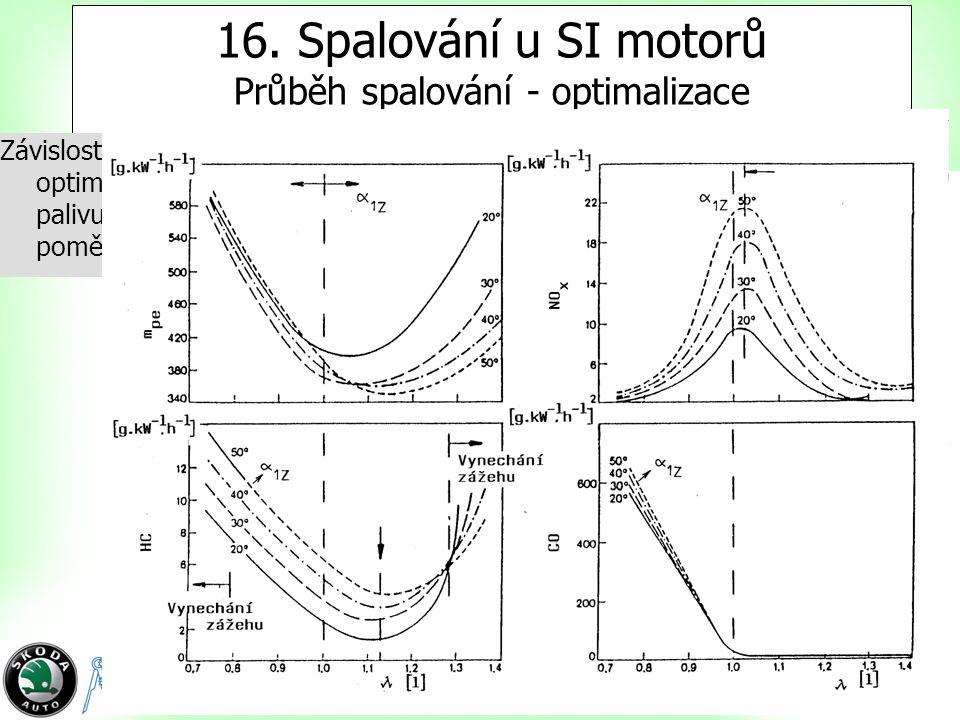 12 16. Spalování u SI motorů Průběh spalování - optimalizace Závislost na počátku hoření – nastavení optimálního předstihu zážehu při správném palivu,