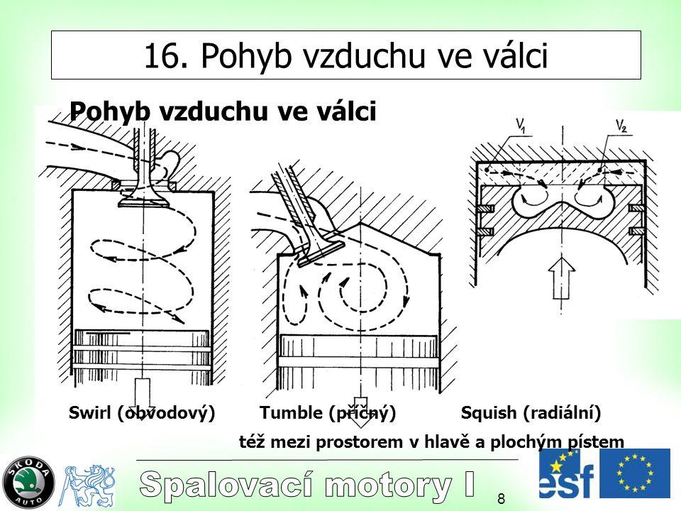 8 16. Pohyb vzduchu ve válci Pohyb vzduchu ve válci Swirl (obvodový) Tumble (příčný) Squish (radiální) též mezi prostorem v hlavě a plochým pístem