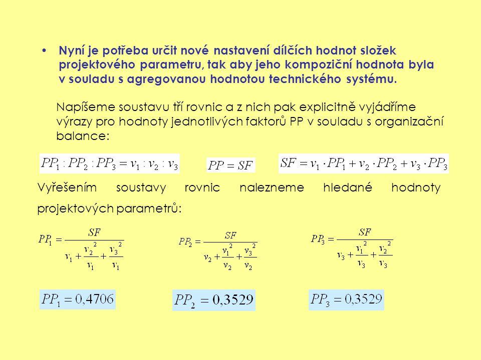 Agregovaný projektový parametr PP a úroveň situačního faktoru SF se určí váženým součtem jejich dílčích hodnost s příslušnými intenzitami: Po dosazení hodnot z tabulky do předešlých vzorců dostaneme: Geometrická podoba nesouladu kongruence představuje nejkratší vzdálenost polohy bodu organizační struktury OS od vedlejší diagonály o: