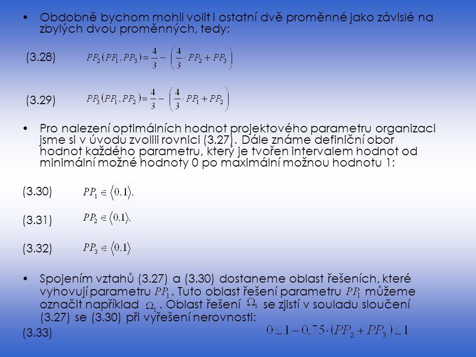 Při hledání obecného řešení organizačního parametru nejprve jako při prvém (analytickém) způsobu zapíšeme omezující podmínky: (3.24) (3.25) Pro náš případ je situační faktor SF roven hodnotě 0,4.
