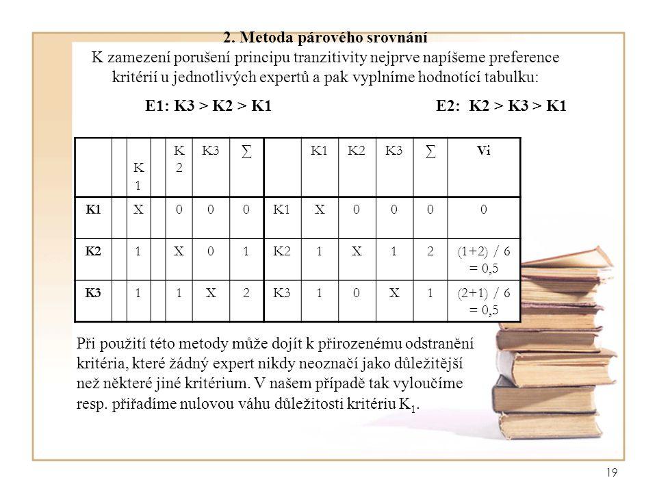 18 1. Vytvoření rozhodovacího modelu VariantaKritérium K1: Objemový výkon (kW/l) K2: Čas zrychlení (0→200) km/h (s) K3: Brzdná dráha (100→0) km/h (m)