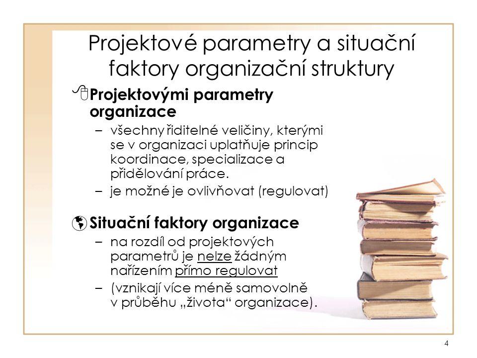 3 Vnitřní podněty pro organizační změnu  Kongruence –(soulad), vyjadřuje základní podmínku efektivního fungování organizační struktury.