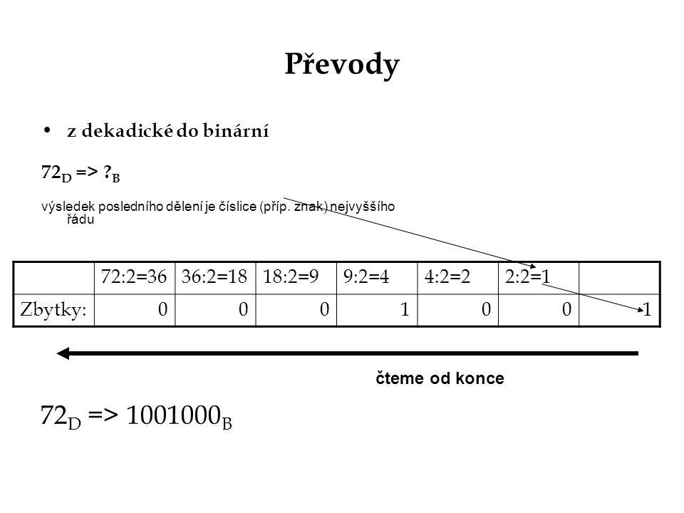 Převody z dekadické do binární 72 D => ? B výsledek posledního dělení je číslice (příp. znak) nejvyššího řádu 72:2=3636:2=1818:2=99:2=44:2=22:2=1 Zbyt