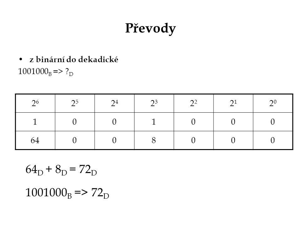 Převody z dekadické do hexadecimální 181 D => .