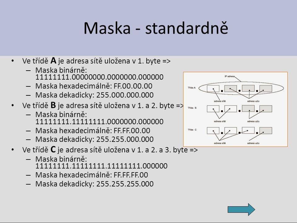 Maska - standardně Ve třídě A je adresa sítě uložena v 1. byte => – Maska binárně: 11111111.00000000.0000000.000000 – Maska hexadecimálně: FF.00.00.00