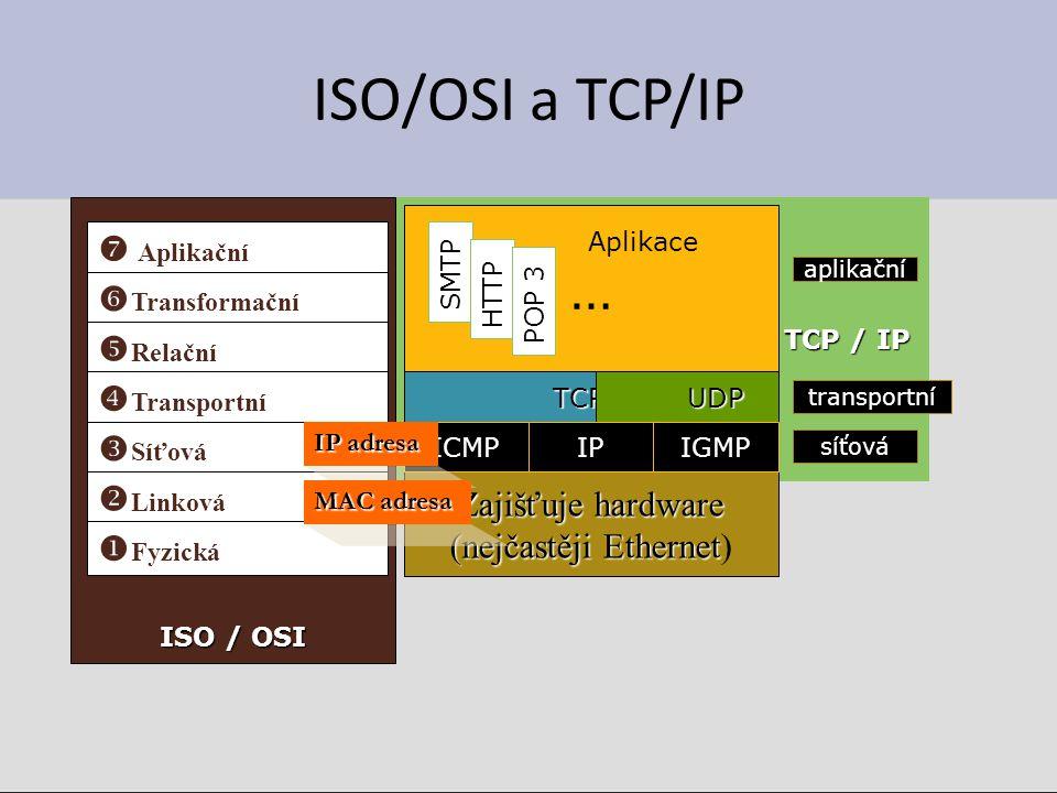 TCP / IP TCP / IP ISO / OSI ISO/OSI a TCP/IP Zajišťuje hardware (nejčastěji Ethernet (nejčastěji Ethernet) TCP Aplikace …  Aplikační  Transformační  Relační  Transportní  Síťová  Linková  Fyzická UDP IGMPIPICMP SMTP HTTP POP 3 aplikační síťová transportní IP adresa MAC adresa