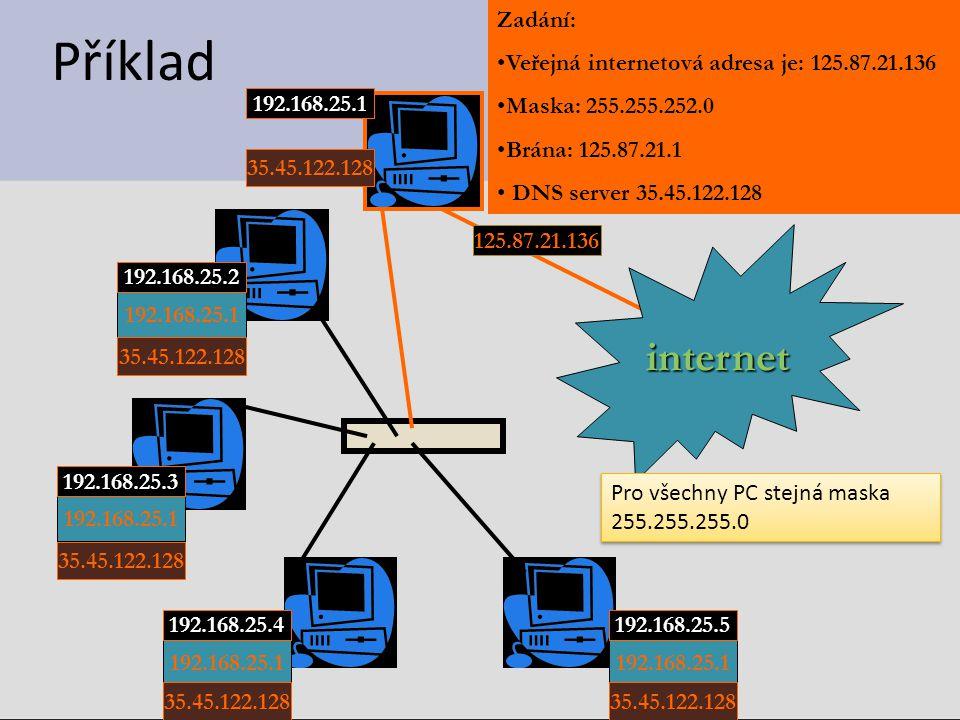Příklad 192.168.25.1 35.45.122.128 192.168.25.1 192.168.25.4 192.168.25.3 192.168.25.2 192.168.25.1 35.45.122.128 192.168.25.5 Zadání: Veřejná internetová adresa je: 125.87.21.136 Maska: 255.255.252.0 Brána: 125.87.21.1 DNS server 35.45.122.128 internet 125.87.21.136 Pro všechny PC stejná maska 255.255.255.0 Pro všechny PC stejná maska 255.255.255.0