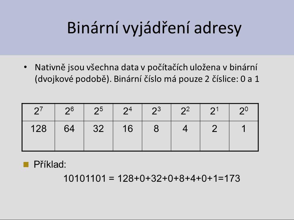 Binární vyjádření adresy Nativně jsou všechna data v počítačích uložena v binární (dvojkové podobě). Binární číslo má pouze 2 číslice: 0 a 1 2727 2626