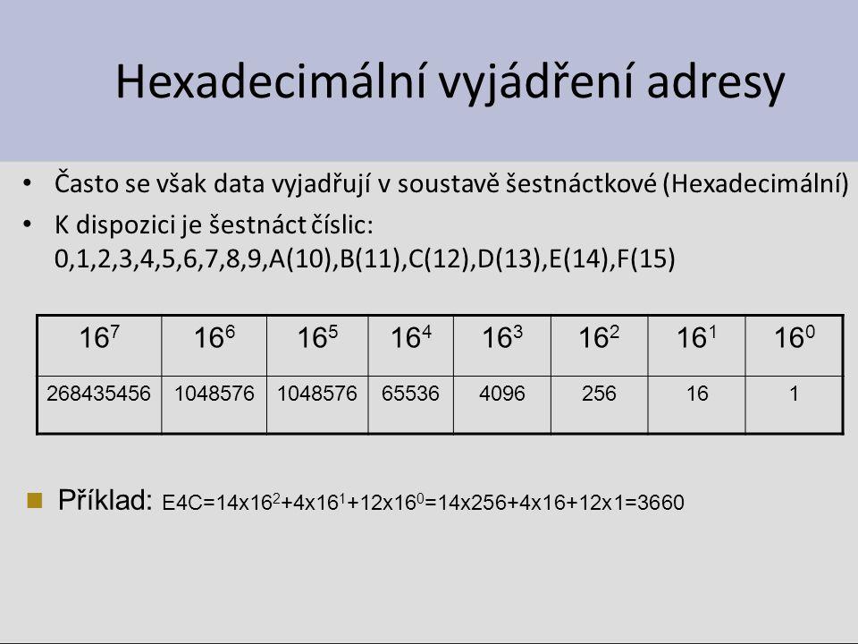 Hexadecimální vyjádření adresy Často se však data vyjadřují v soustavě šestnáctkové (Hexadecimální) K dispozici je šestnáct číslic: 0,1,2,3,4,5,6,7,8,