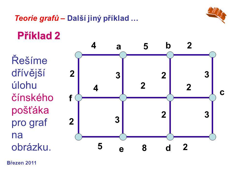 Příklad 2 Příklad 2 Řešíme dřívější úlohu čínského pošťáka pro graf na obrázku. Březen 2011 Teorie grafů – Další jiný příklad … 4 4 3 a f 2 3 5 e 8d 2