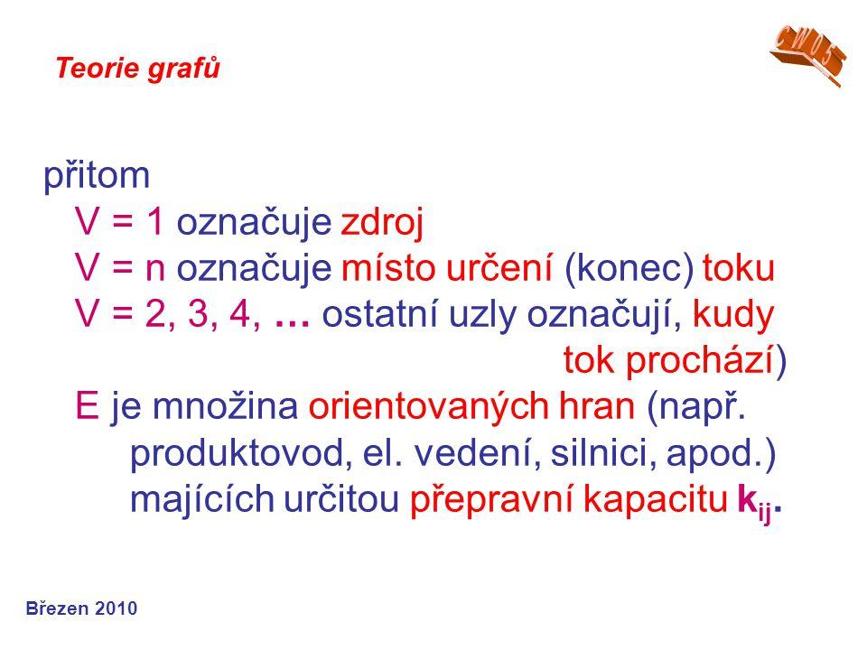 přitom V = 1 označuje zdroj V = n označuje místo určení (konec) toku V = 2, 3, 4, … ostatní uzly označují, kudy tok prochází) E je množina orientovaný
