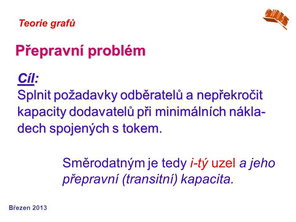Přepravní problém Teorie grafů Březen 2013 Směrodatným je tedy i-tý uzel a jeho přepravní (transitní) kapacita. Cíl: Splnit požadavky odběratelů a nep