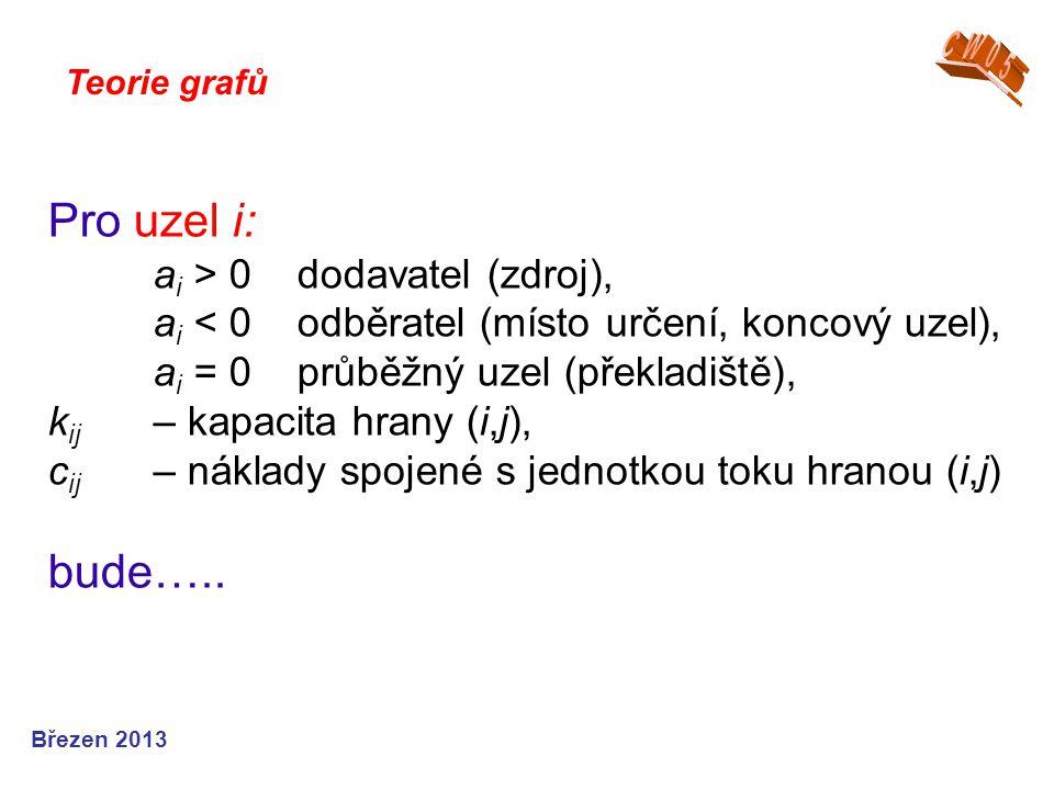 Teorie grafů Březen 2013 Pro uzel i: a i > 0 dodavatel (zdroj), a i < 0 odběratel (místo určení, koncový uzel), a i = 0 průběžný uzel (překladiště), k