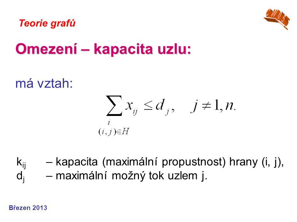 Omezení – kapacita uzlu: Omezení – kapacita uzlu: má vztah: Teorie grafů Březen 2013 k ij – kapacita (maximální propustnost) hrany (i, j), d j – maxim
