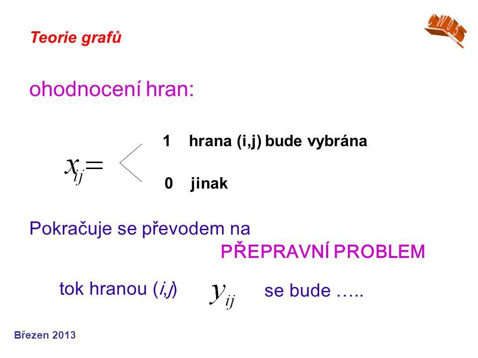 Teorie grafů Březen 2013 ohodnocení hra n: 1 hrana (i,j) bude vybrána 0 jinak Pokračuje se převodem na PŘEPRAVNÍ PROBLEM tok hranou (i,j) se bude …..