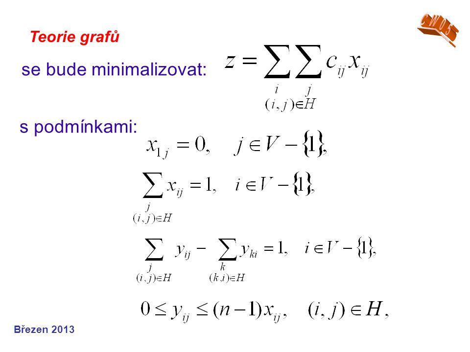 Teorie grafů Březen 2013 se bude minimalizovat: s podmínkami: