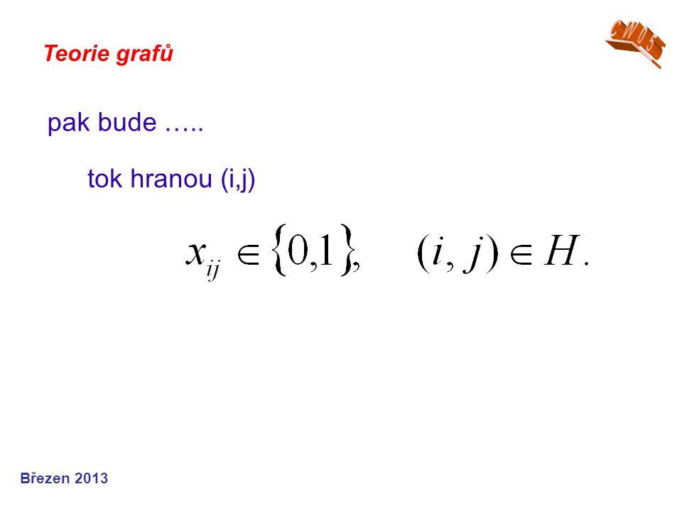 Teorie grafů Březen 2013 pak bude ….. tok hranou (i,j)