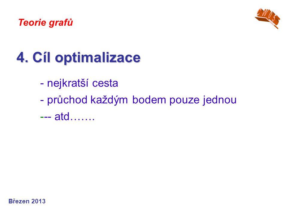 4. Cíl optimalizace Teorie grafů Březen 2013 - nejkratší cesta - průchod každým bodem pouze jednou --- atd…….