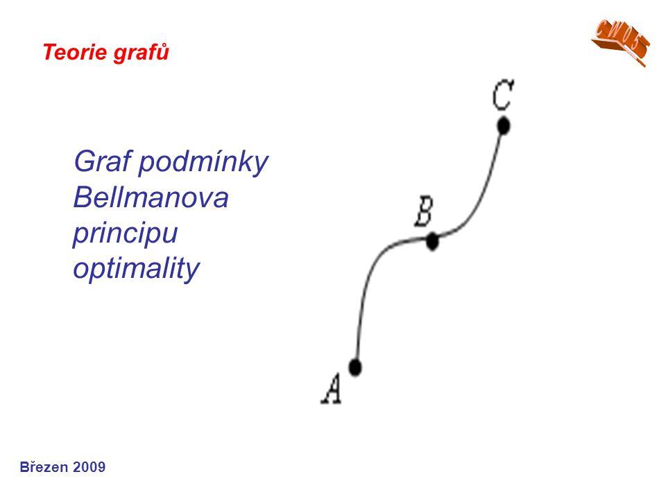 Teorie grafů Březen 2009 Graf podmínky Bellmanova principu optimality