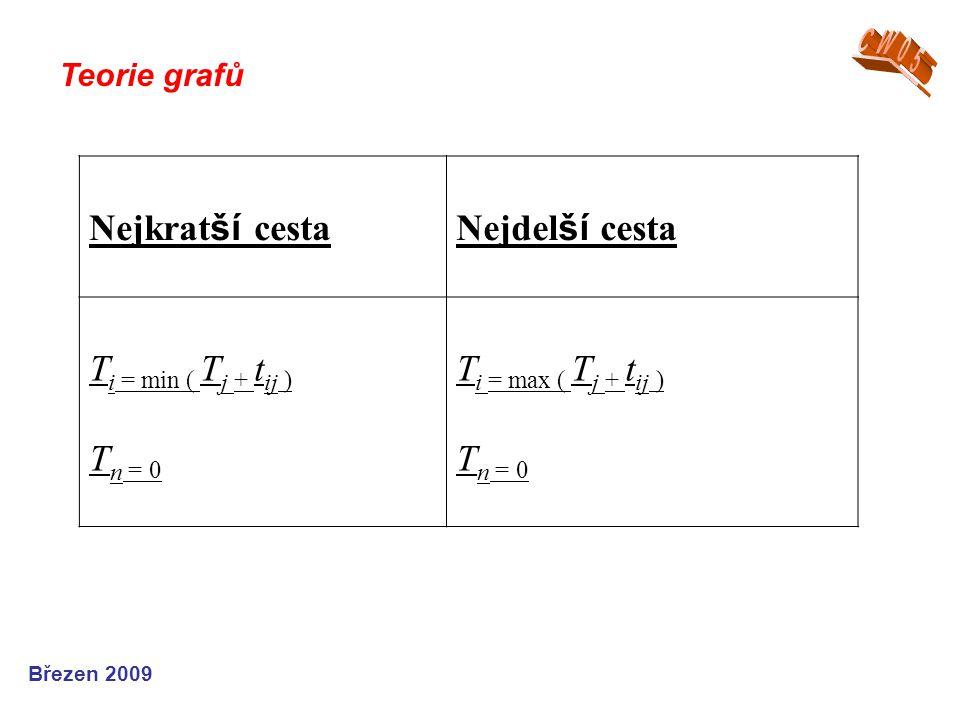 Teorie grafů Nejkrat ší cestaNejdel ší cesta T i = min ( T j + t ij ) T n = 0 T i = max ( T j + t ij ) T n = 0