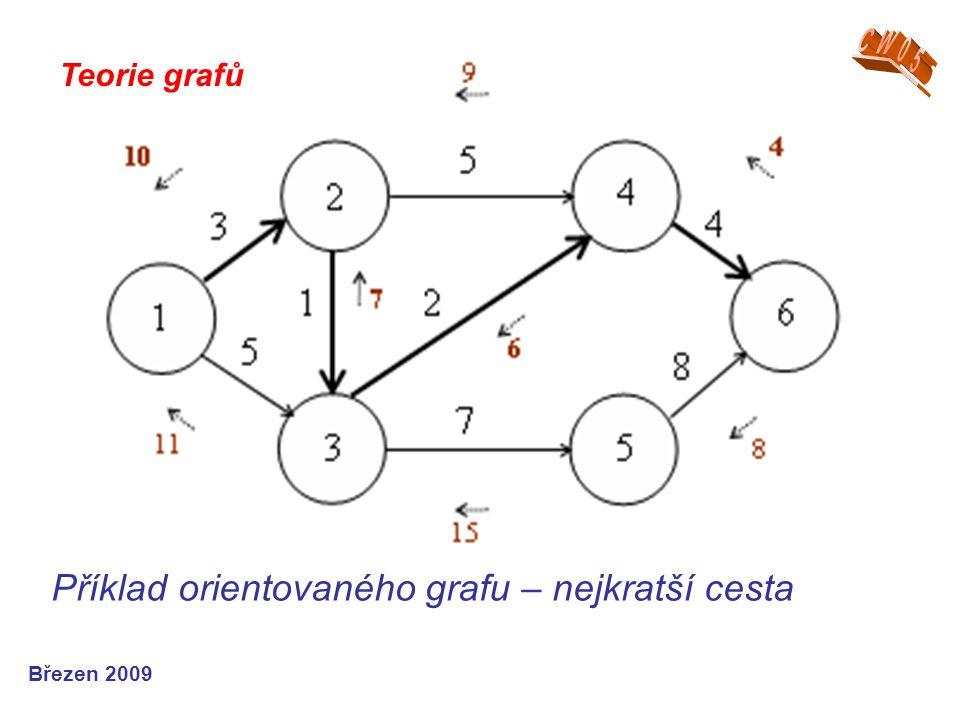 Teorie grafů Příklad orientovaného grafu – nejkratší cesta