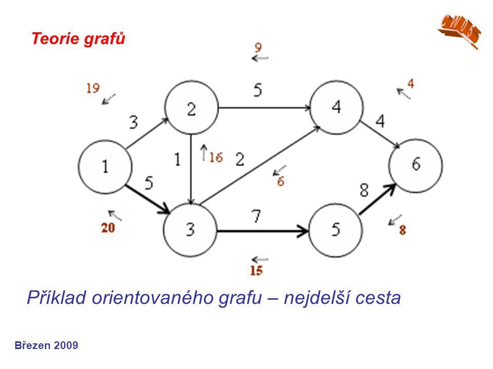 Teorie grafů Příklad orientovaného grafu – nejdelší cesta