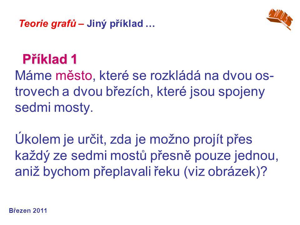 Teorie grafů – město Krílovec (Koenigsberg) … Březen 2013 2 ostrovy + 2 nábřeží + 7 mostů ……