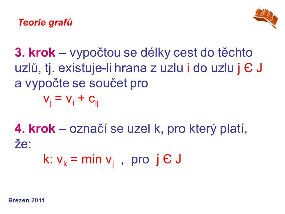 3. krok – vypočtou se délky cest do těchto uzlů, tj. existuje-li hrana z uzlu i do uzlu j Є J a vypočte se součet pro v j = v i + c ij 4. krok – označ